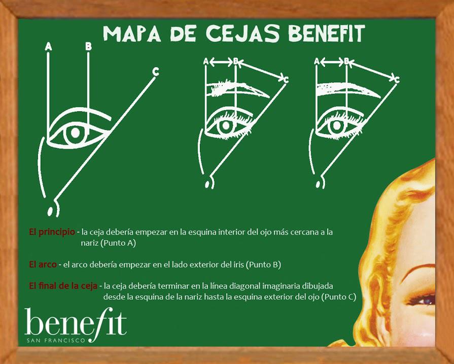 El ABC del mapa de cejas de Benefit