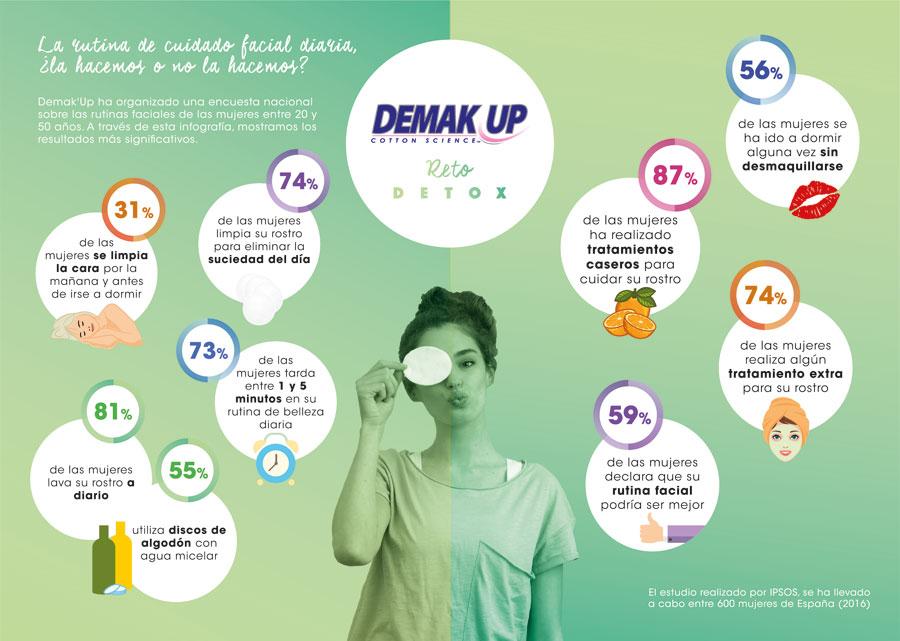 Infografia Demak-Up.