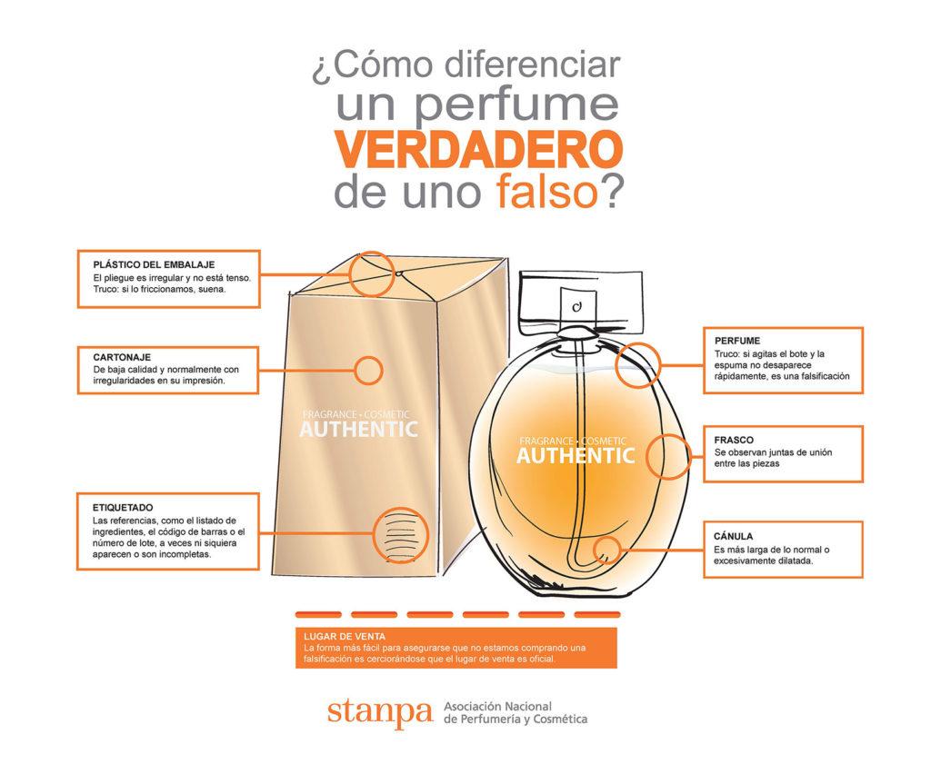 Diferencias entre perfumes verdaderos y falsos, de Stanpa.