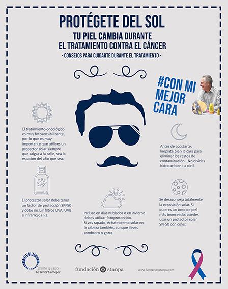 Infografía Fundación Stanpa sobre protección solar.