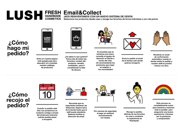 Sistema e-mail and collect, de Lush.