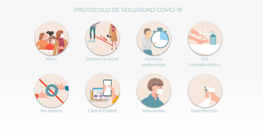 Protocolo de seguridad Covid-19 en tiendas